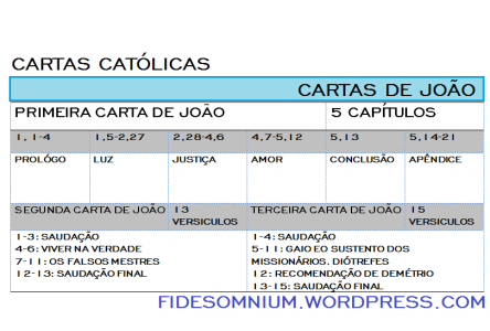 CARTAS DE JOÃO