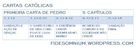 PRIMEIRA DE PEDRO