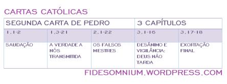 SEGUNDA DE PEDRO