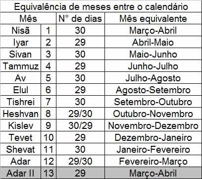tabela-271